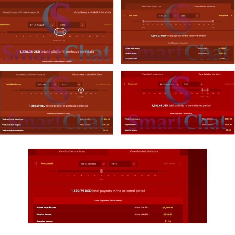 SmartChat-Galati-Castiguri-modele-videochat
